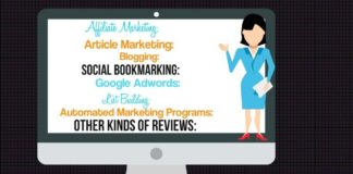 describes the different types of reviews you can do in internet marketing